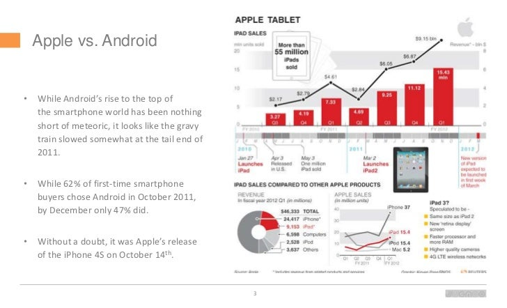 Tablet WarsThe chasm between younger and       Younger users increasingly are turning to tablets and                      ...