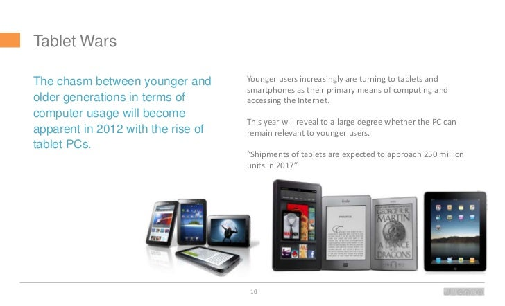 The Future?1.   Mobile2.   Local3.   Peer commerce4.   Big data                     12