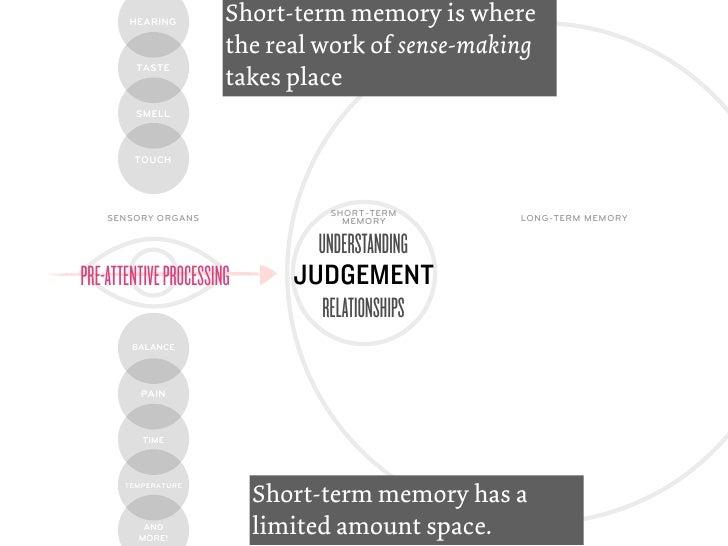 HEARING         TASTE         SMELL        TOUCH    SENSORY ORGANS            SHORT-TERM     LONG-TERM MEMORY             ...