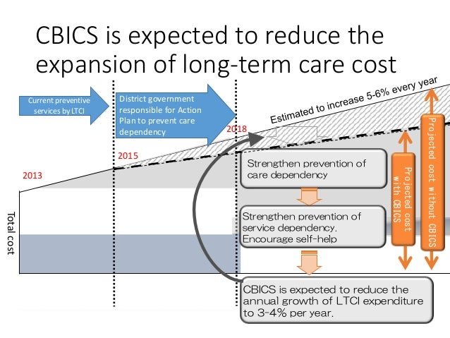 concept of individualised care geriatric case study Care effectively, but must be individualised to suit each patient  lished by the british geriatric society [2]  the concept of.
