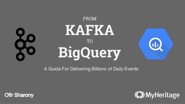 FROM KAFKA TO BigQuery Ofir Sharony A Guide For Delivering Billions of Daily Events
