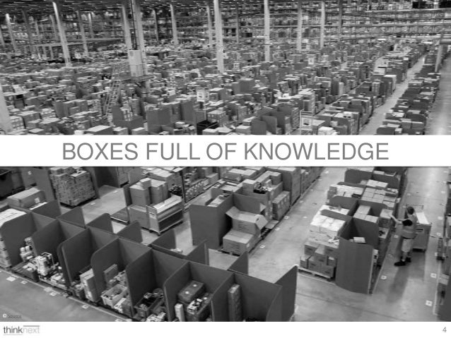 From Knowledge Management to Knowledge Networking Slide 3