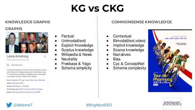 From knowledge graph to commonsense knowledge graph   brighton seo Slide 3