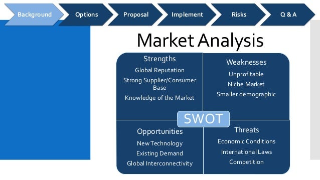 swot analysis beer bavaria An event that draws special attention to german beer consumption is oktoberfest:  this is an annual event taking place in munich, bavaria,.
