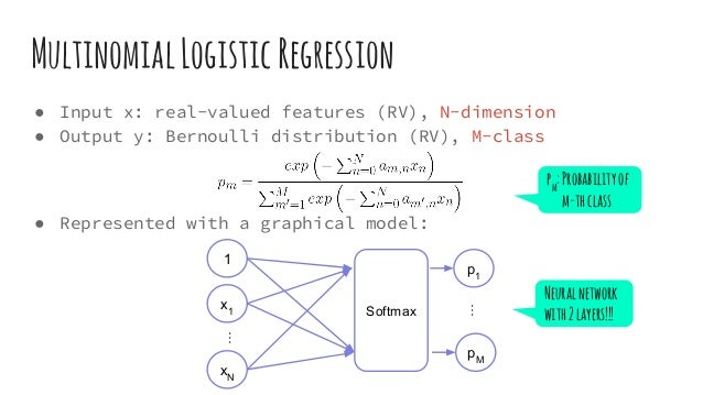 MultinomialLogisticRegression ● Input x: real-valued features (RV), N-dimension ● Output y: Bernoulli distribution (RV), M...
