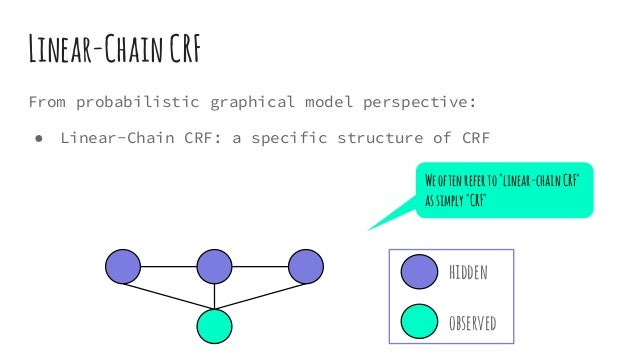 From probabilistic graphical model perspective: ● Linear-Chain CRF: a specific structure of CRF Linear-ChainCRF hidden obs...