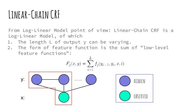 Linear-ChainCRF From Log-Linear Model point of view: Linear-Chain CRF is a Log-Linear Model, of which 1. The length L of o...