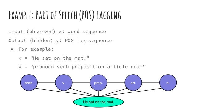 """Input (observed) x: word sequence Output (hidden) y: POS tag sequence ● For example: x = """"He sat on the mat."""" y = """"pronoun..."""