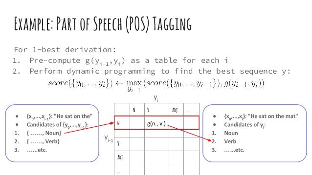 N V Adj ... N V Adj ... For 1-best derivation: 1. Pre-compute g(yi-1 ,yi ) as a table for each i 2. Perform dynamic progra...