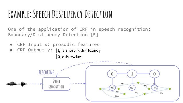 One of the application of CRF in speech recognition: Boundary/Disfluency Detection [5] ● CRF Input x: prosodic features ● ...