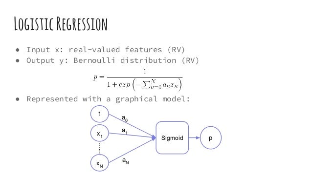 LogisticRegression ● Input x: real-valued features (RV) ● Output y: Bernoulli distribution (RV) ● Represented with a graph...