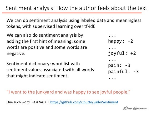 Sentiment analysis: How the author feels about the text Sentiment dictionary: word list with sentiment values associated w...