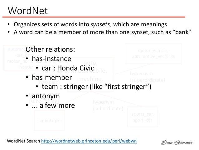WordNet auto, automobile, machine, motorcar WordNet Search http://wordnetweb.princeton.edu/perl/webwn ambulance hyponym (s...
