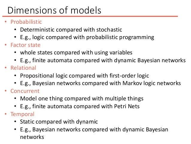 Dimensions of models • Probabilistic • Deterministic compared with stochastic • E.g., logic compared with probabilistic pr...