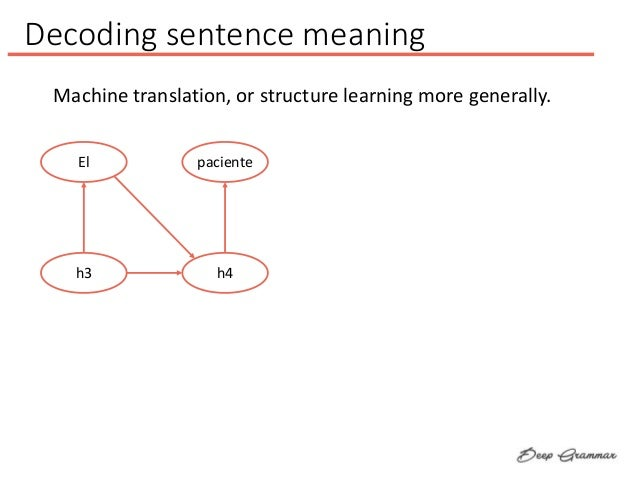 Decoding sentence meaning El h3 paciente h4 Machine translation, or structure learning more generally.