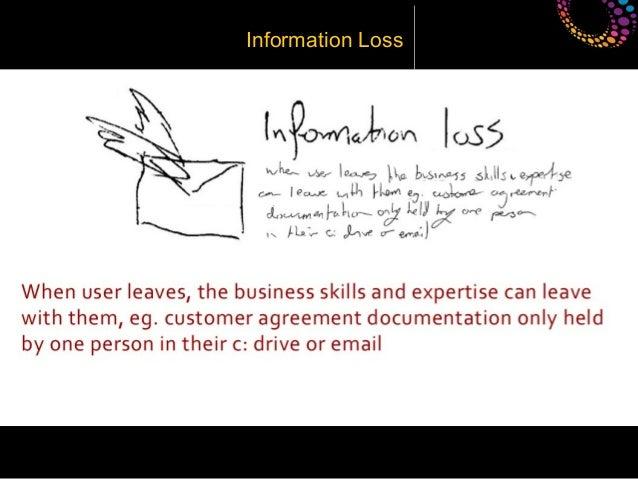 Information Loss