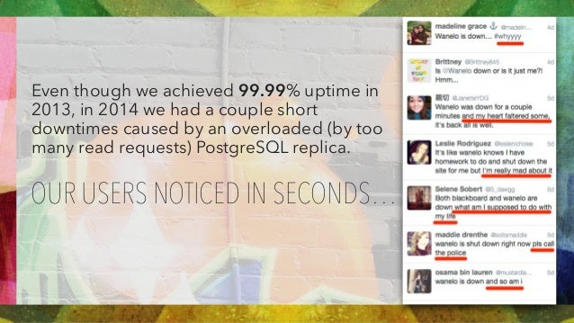 OUR USERS NOTICED IN SECONDS… Even though we achieved 99.99% uptime in 2013, in 2014 we had a couple short downtimes cause...