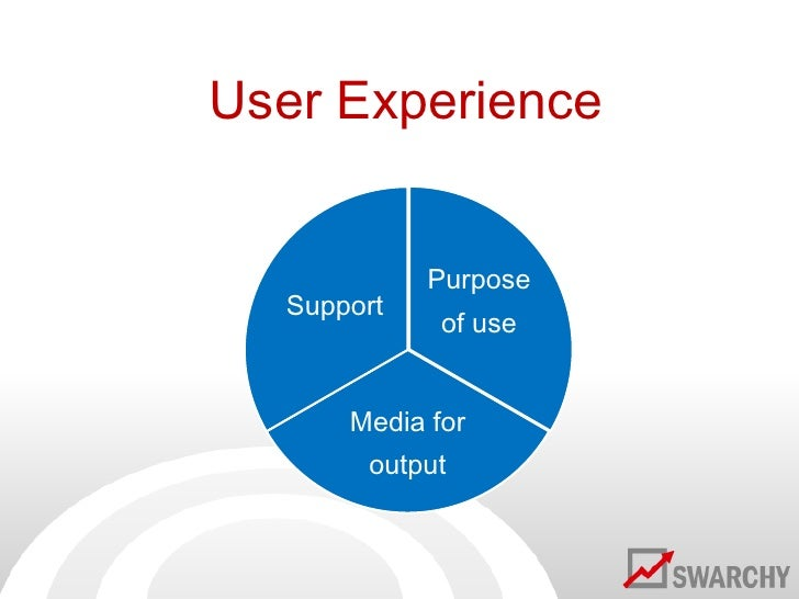 User Experience<br />