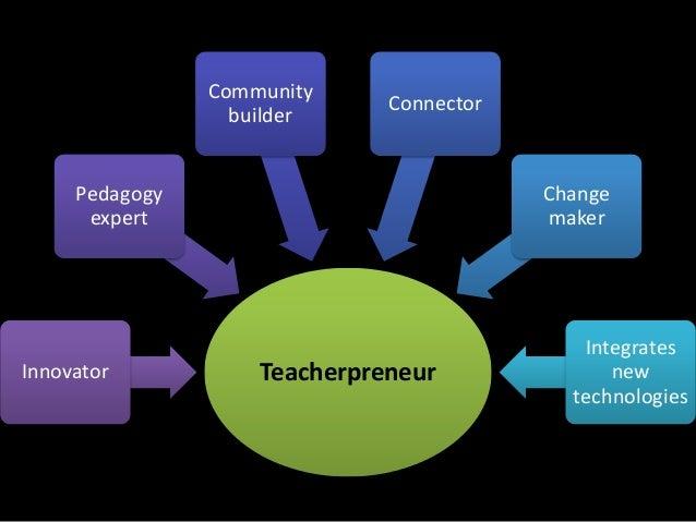TeacherpreneurInnovator Pedagogy expert Community builder Connector Change maker Integrates new technologies