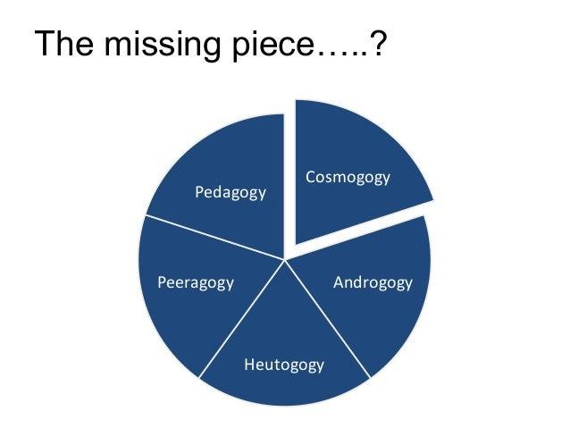 The missing piece…..? Cosmogogy Androgogy Heutogogy Peeragogy Pedagogy