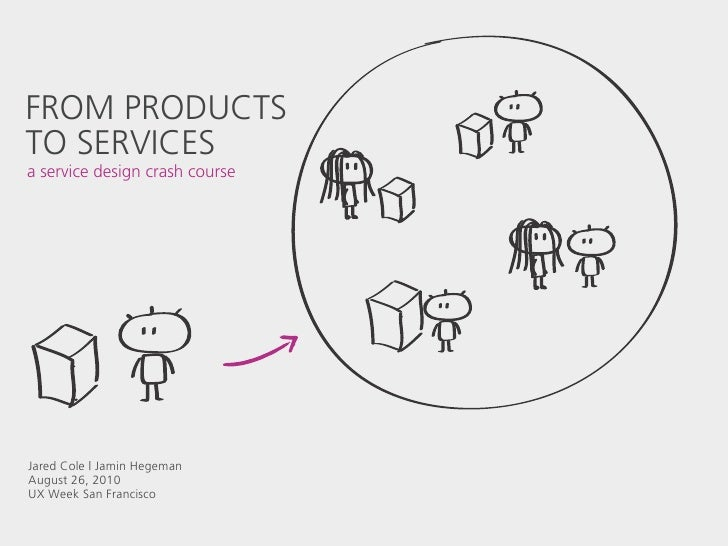 From products to services a service design crash course for Product service design