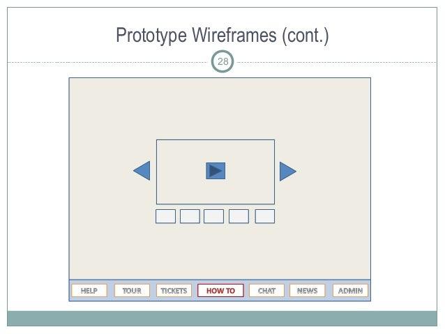 Prototype Wireframes (cont.) 28