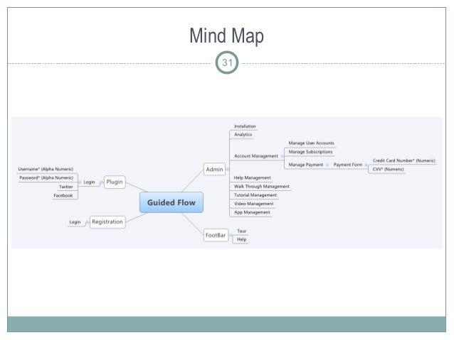 Mind Map 31
