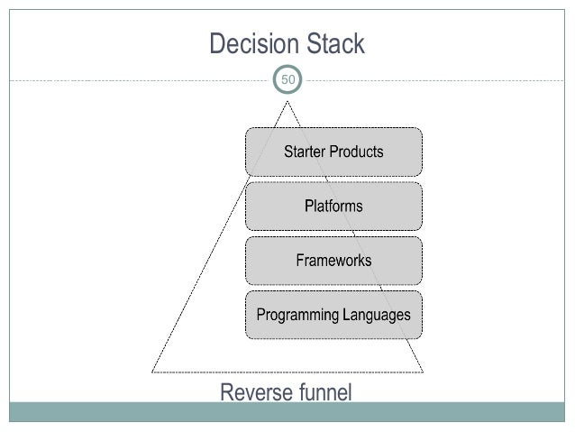 Decision Stack Reverse funnel 50