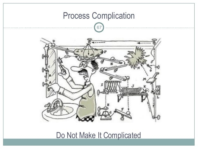 Process Complication Do Not Make It Complicated 67