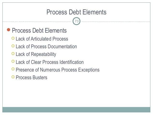 Process Debt Elements Process Debt Elements  Lack of Articulated Process  Lack of Process Documentation  Lack of Repea...
