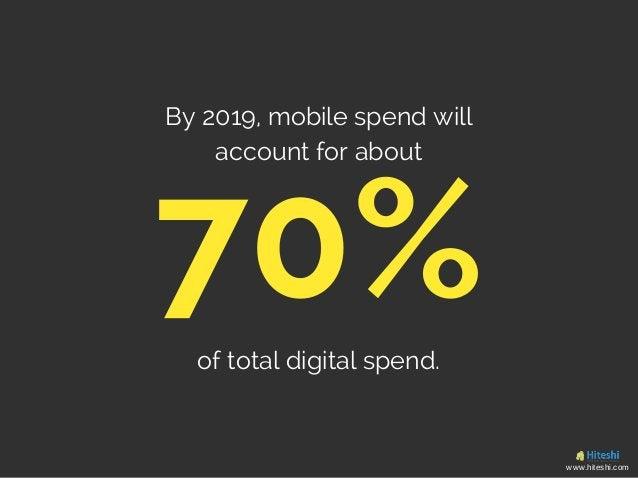 By 2019, mobile spend will account for about of total digital spend. 70% www.hiteshi.com