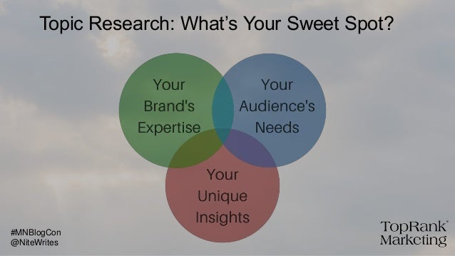 Topic Research: What's Your Sweet Spot? @NiteWrites #MNBlogCon