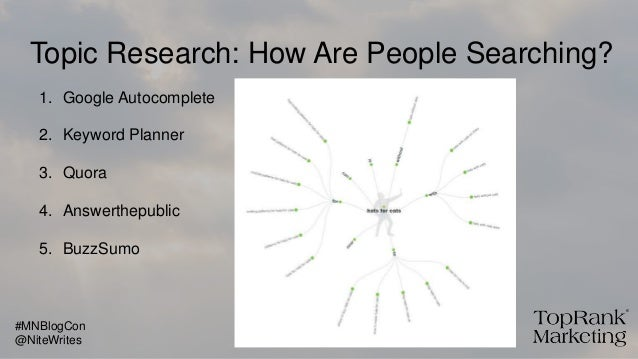 Topic Research: How Are People Searching? 1. Google Autocomplete 2. Keyword Planner 3. Quora 4. Answerthepublic 5. BuzzSum...