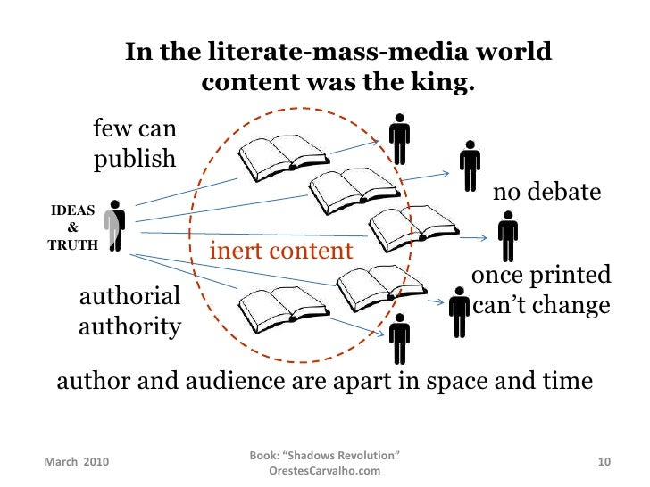 In the literate-mass-media world<br />content was the king.<br />few can publish<br />no debate<br />IDEAS &<br />TRUTH<br...