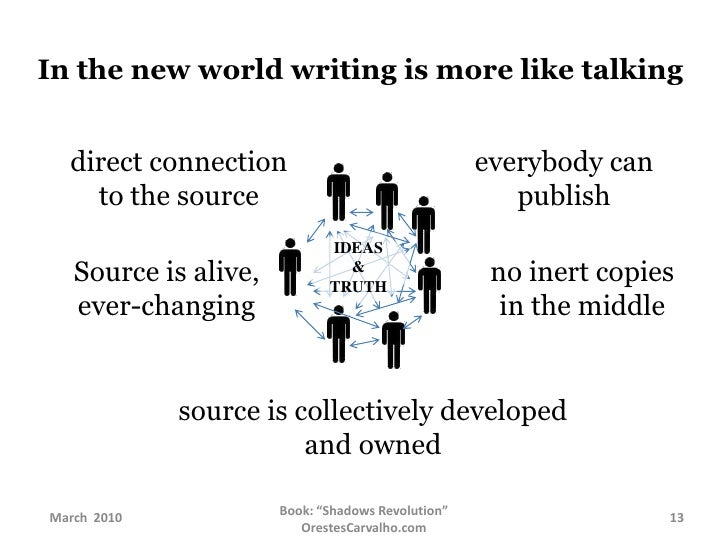 In the new world writing is more like talking<br />everybody can publish<br />direct connection to the source<br />IDEAS &...