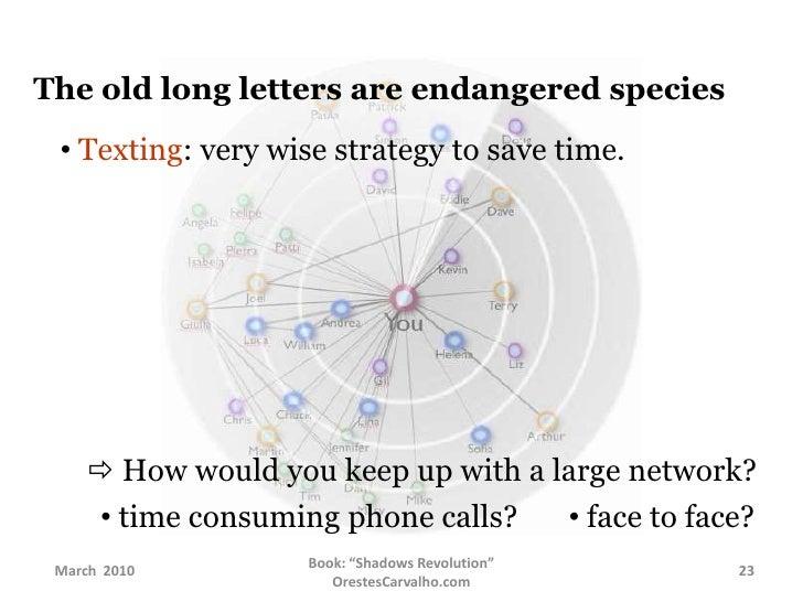 time consuming phone calls?</li></li></ul><li>The paper BOOKS are endangered species<br />        Shorter texts          ...