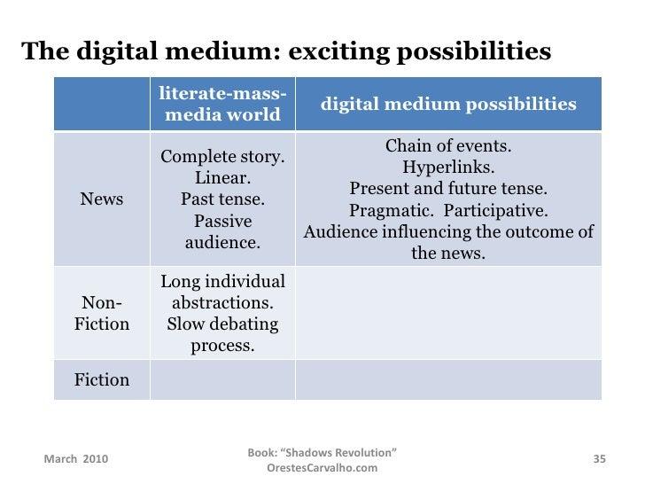 The digital medium: exciting possibilities<br />