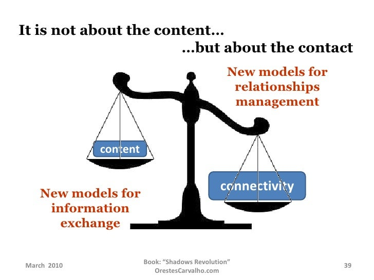 If you are a publisher or media business:<br />Key point :<br />What is the fundamental value?<br />inform?     present a ...