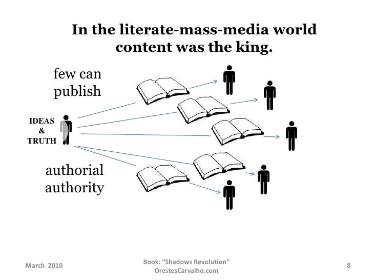 In the literate-mass-media world<br />content was the king.<br />few can publish<br />IDEAS &<br />TRUTH<br />authorial au...