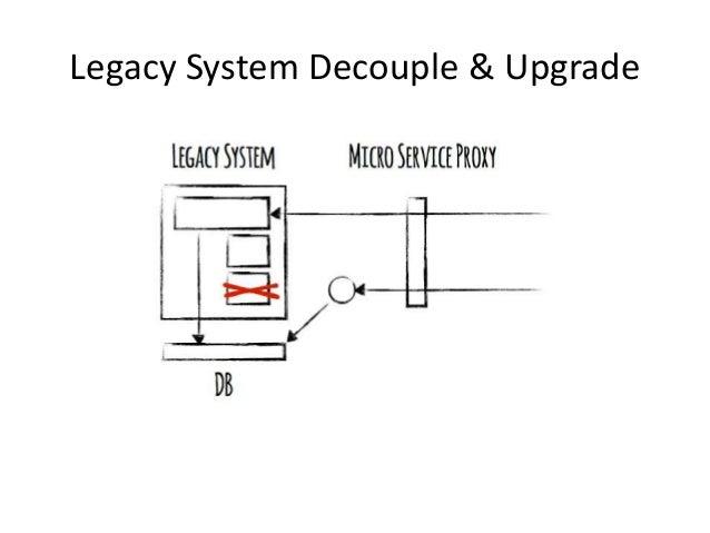 Legacy System Decouple & Upgrade