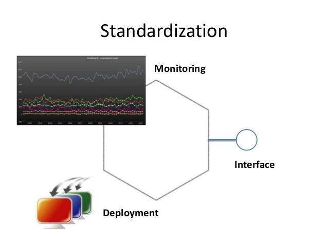 Standardization Interface Monitoring Deployment