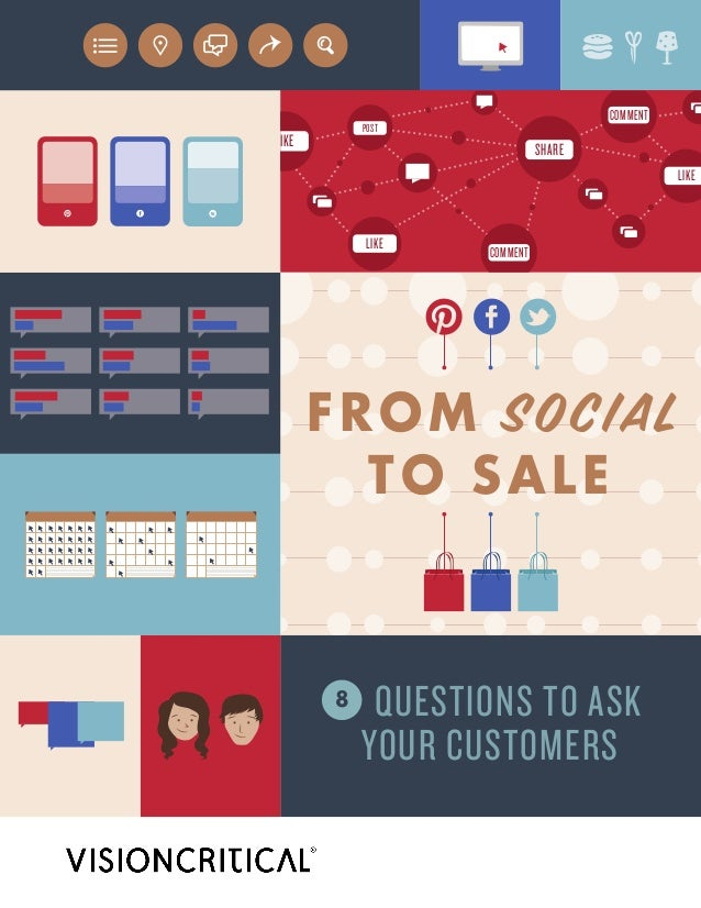 COMMENT  POST  LIKE  SHARE LIKE  LIKE  COMMENT  F R O M S O CI A L TO SALE  8  QUESTIONS TO ASK YOUR CUSTOMERS