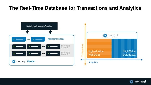 McObject's new eXtremeDB Cluster provides distributed database ...