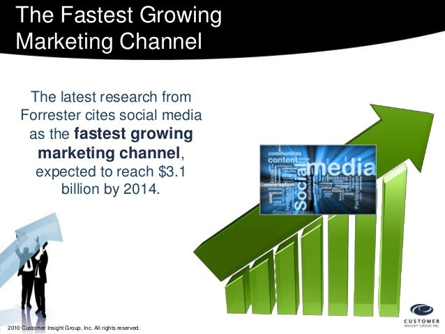 From Stalled Social Media to Engaged Customers Slide 2