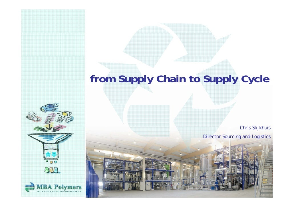 from Supply Chain to Supply Cycle                                        Chris Slijkhuis                                  ...