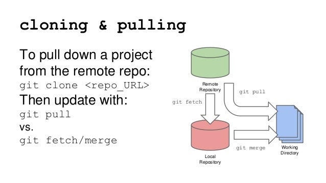From svn to git