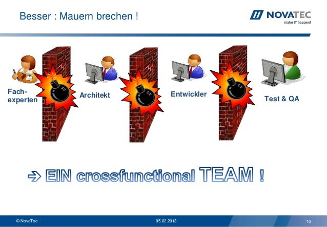 Besser : Mauern brechen !Fach-          Architekt              Entwicklerexperten                                         ...