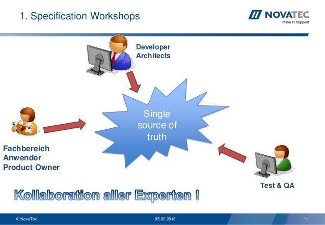 1. Specification Workshops                             Developer                             Architects                   ...