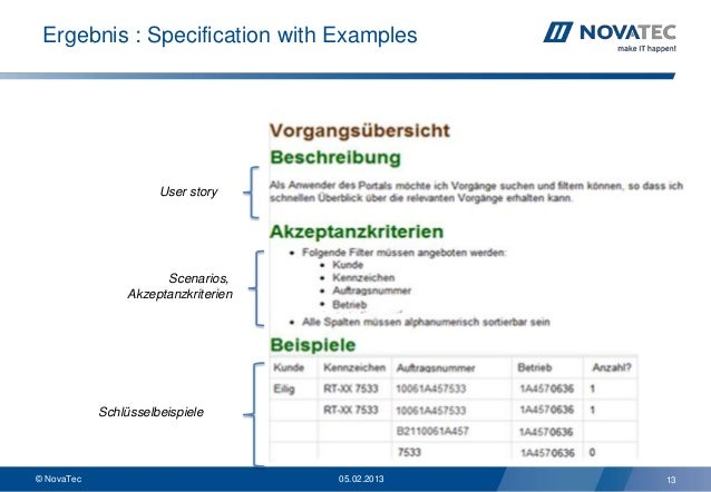 Ergebnis : Specification with Examples                      User story                       Scenarios,                 Ak...