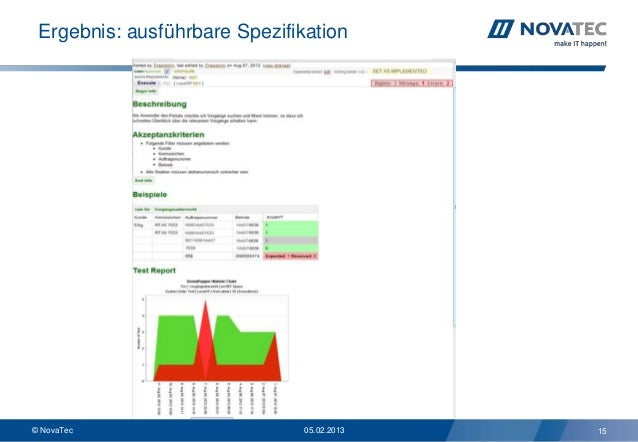 Ergebnis: ausführbare Spezifikation© NovaTec                      05.02.2013   15